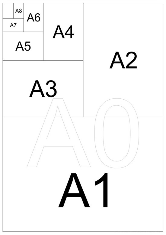 формат а3 размер в сантиметрах фото